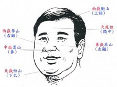 <a href='http://www.yidao5.com/article/201407/01/11476.shtml'>面相五岳看法:看是</a>